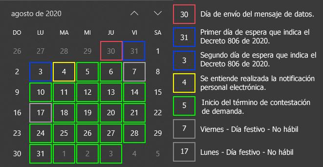 Conteo de Términos Tribunal Superior de Bogotá
